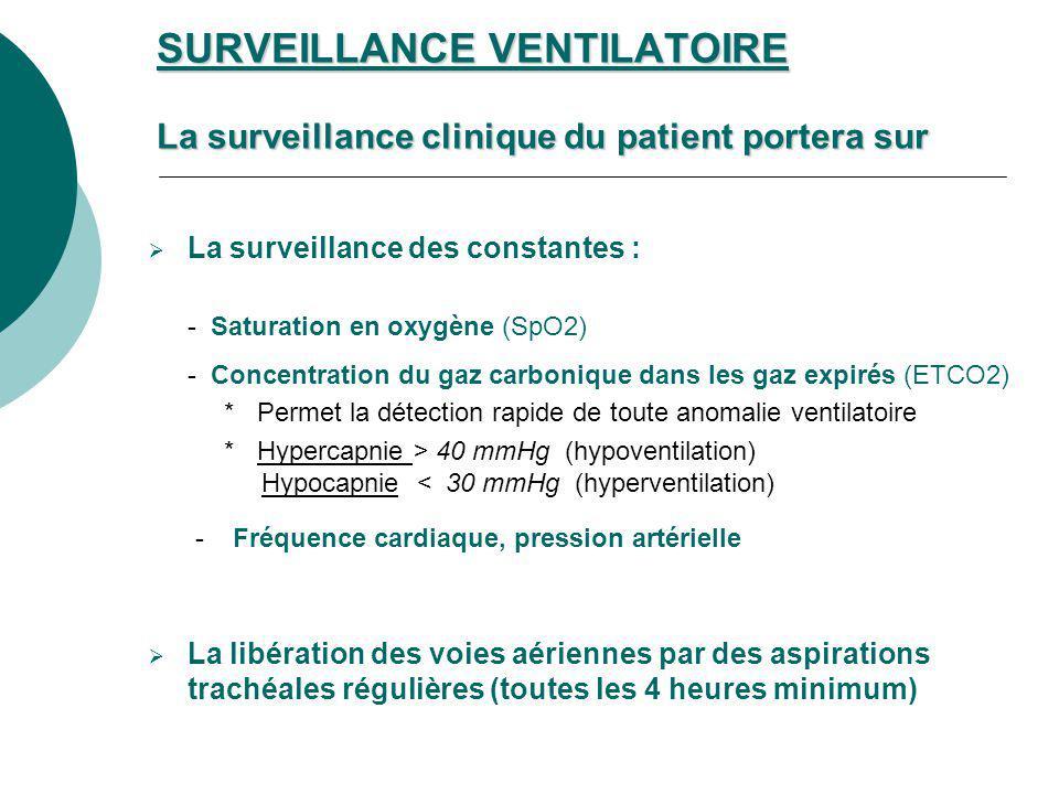 SURVEILLANCE VENTILATOIRE La surveillance clinique du patient portera sur