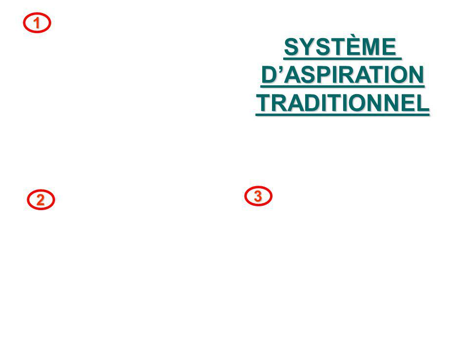 SYSTÈME D'ASPIRATION TRADITIONNEL