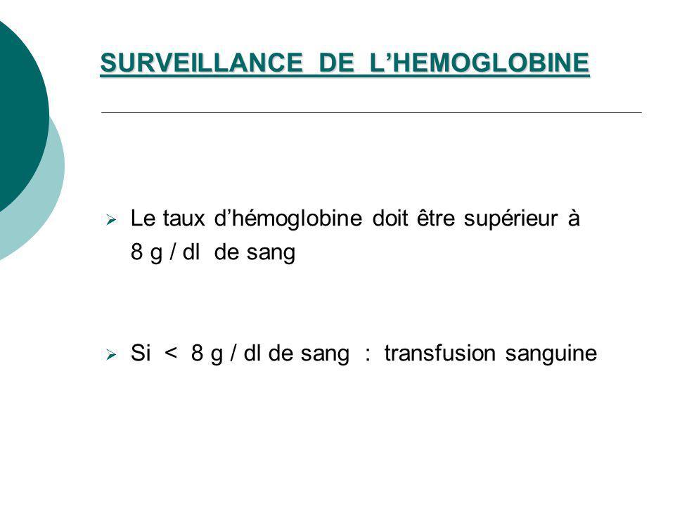 SURVEILLANCE DE L'HEMOGLOBINE