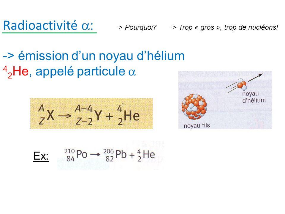 Radioactivité a: -> Pourquoi -> Trop « gros », trop de nucléons! -> émission d'un noyau d'hélium 42He, appelé particule a.
