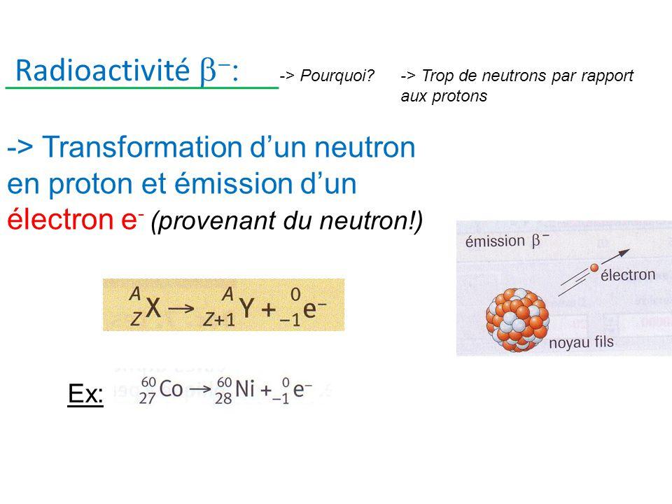 Radioactivité b-: -> Pourquoi -> Trop de neutrons par rapport aux protons.