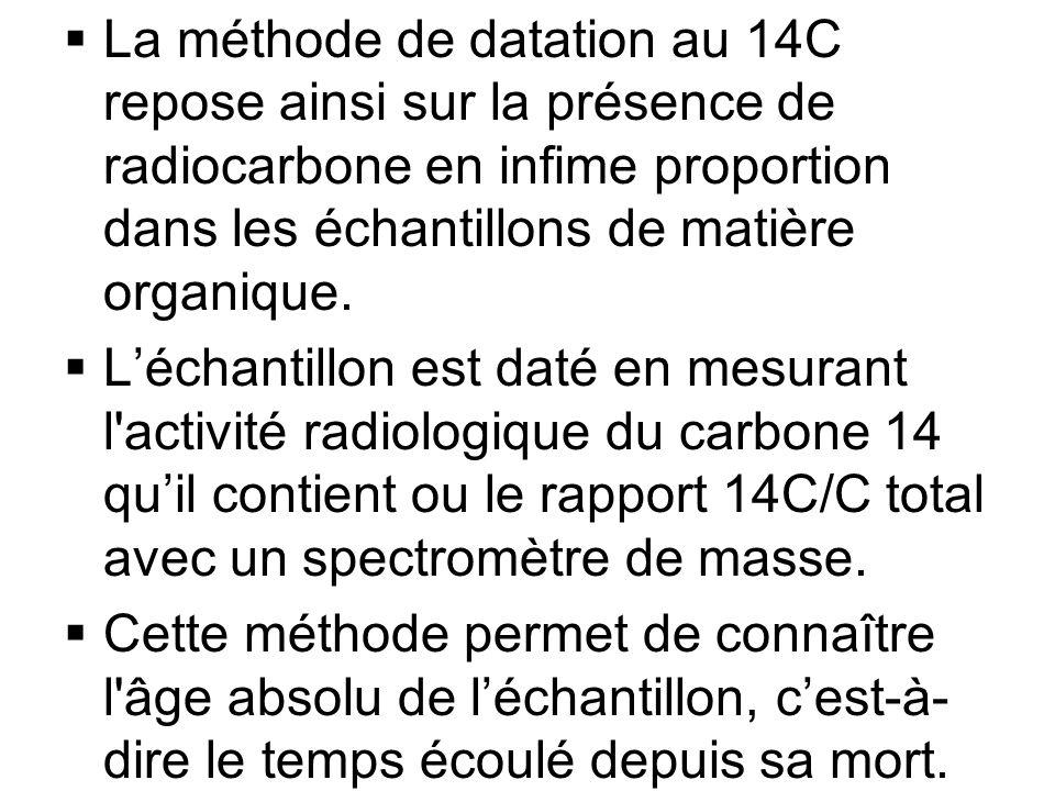 La méthode de datation au 14C repose ainsi sur la présence de radiocarbone en infime proportion dans les échantillons de matière organique.