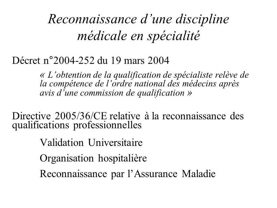 Reconnaissance d'une discipline médicale en spécialité