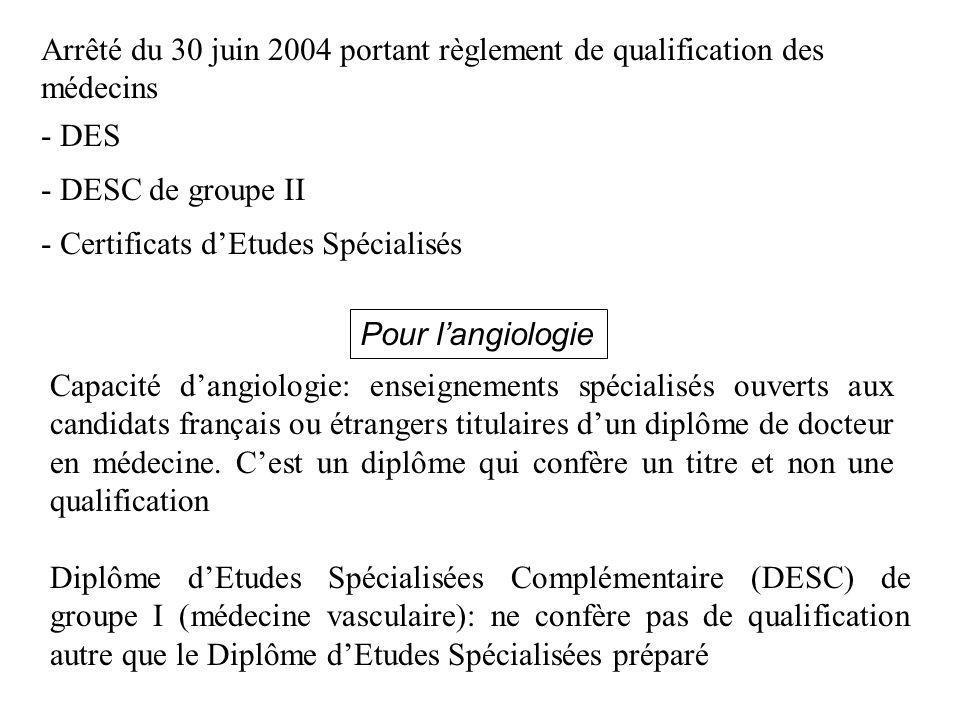 Arrêté du 30 juin 2004 portant règlement de qualification des médecins