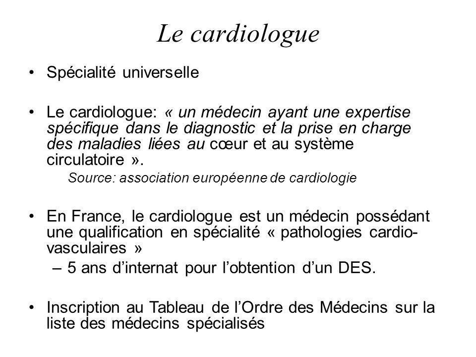 Le cardiologue Spécialité universelle