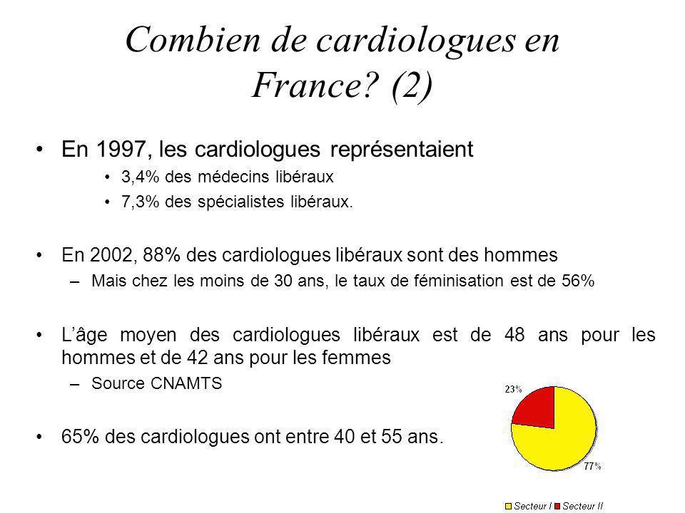 Combien de cardiologues en France (2)