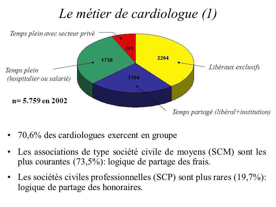 Le métier de cardiologue (1)
