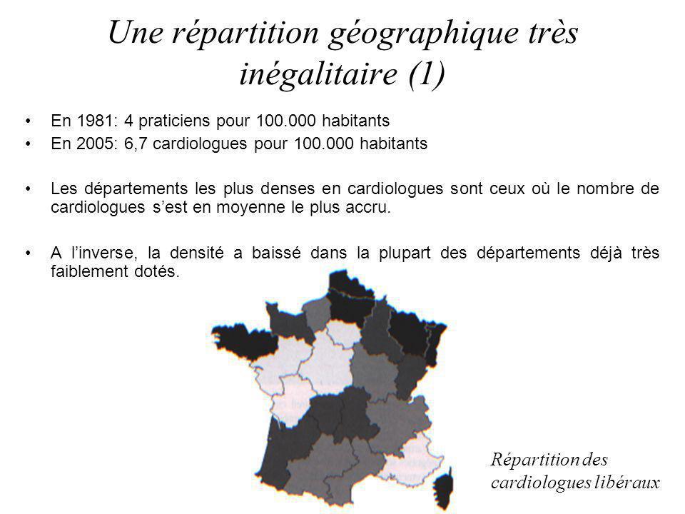 Une répartition géographique très inégalitaire (1)