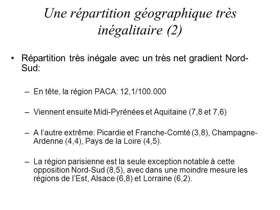 Une répartition géographique très inégalitaire (2)