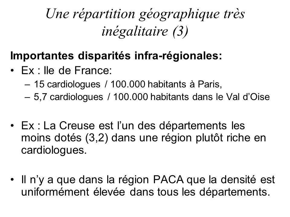 Une répartition géographique très inégalitaire (3)