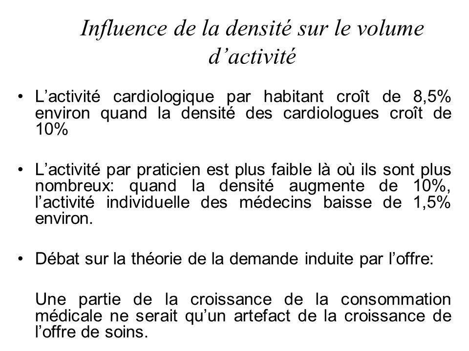 Influence de la densité sur le volume d'activité