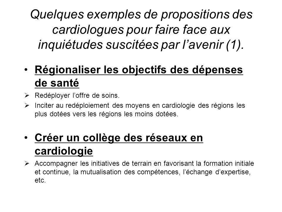Quelques exemples de propositions des cardiologues pour faire face aux inquiétudes suscitées par l'avenir (1).