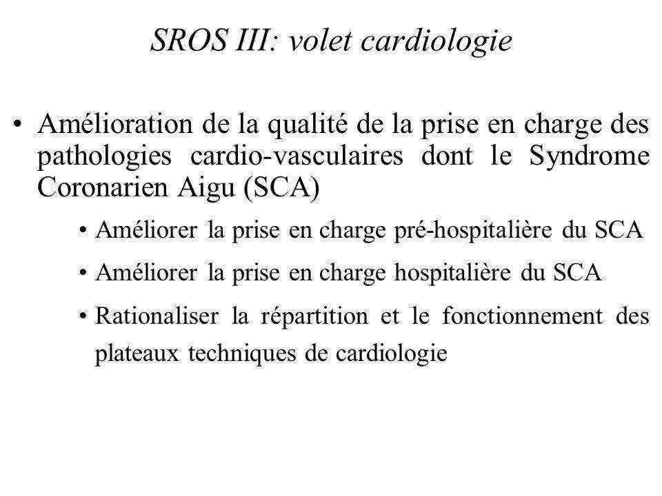 SROS III: volet cardiologie