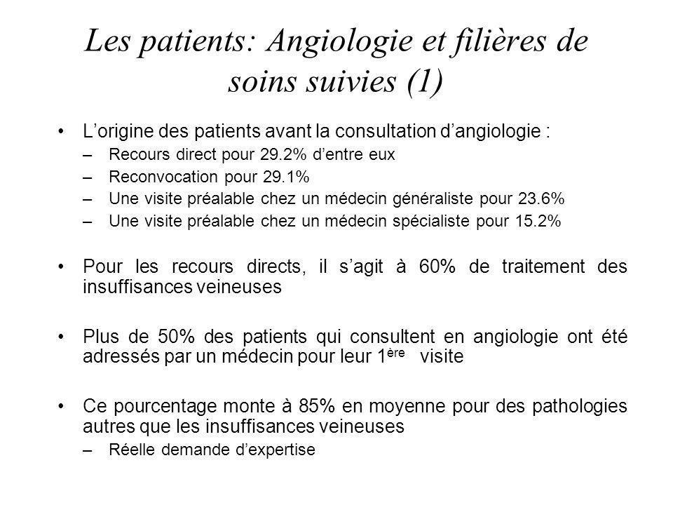Les patients: Angiologie et filières de soins suivies (1)