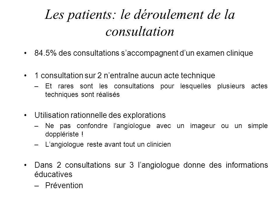 Les patients: le déroulement de la consultation