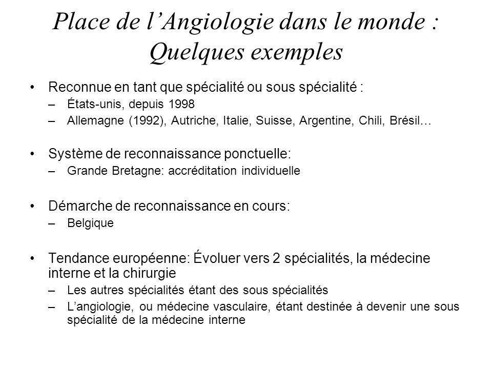 Place de l'Angiologie dans le monde : Quelques exemples