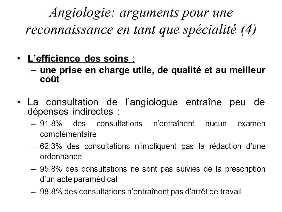 Angiologie: arguments pour une reconnaissance en tant que spécialité (4)