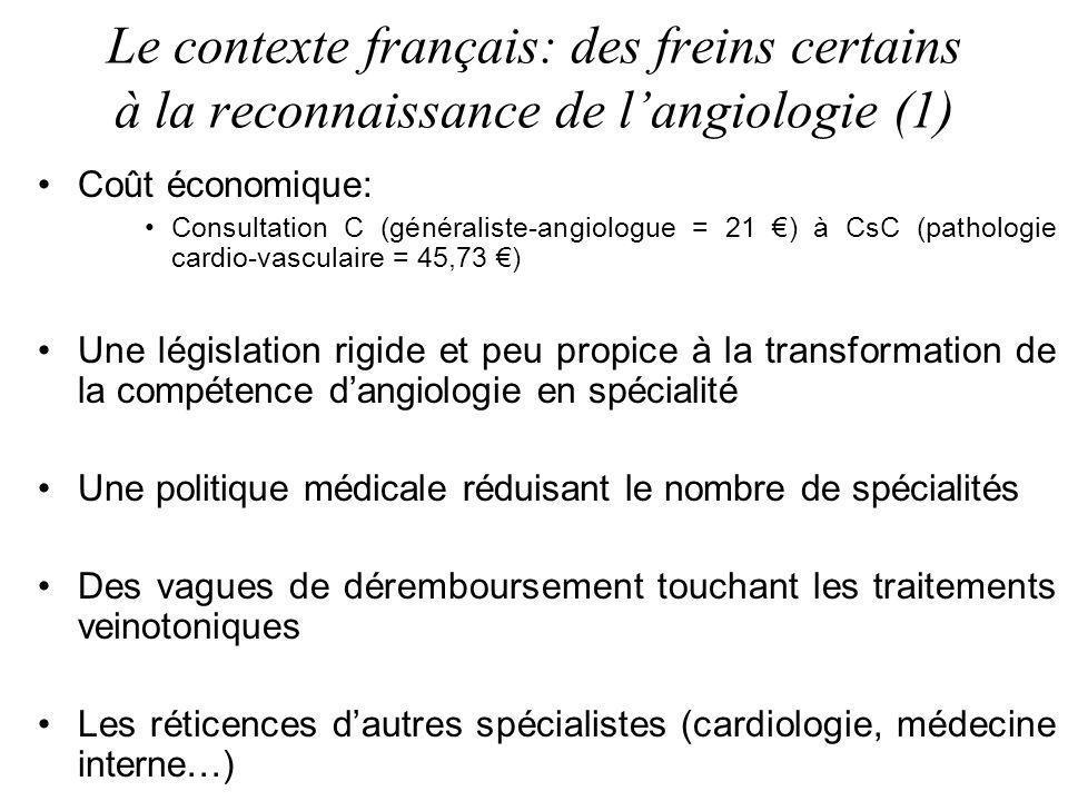 Le contexte français: des freins certains à la reconnaissance de l'angiologie (1)