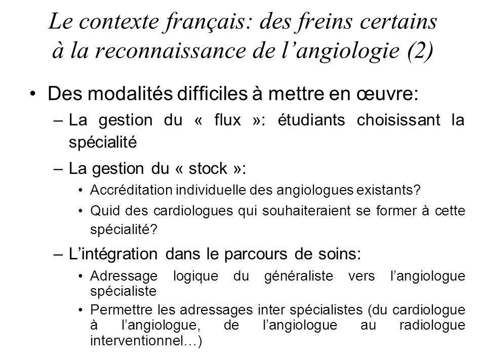Le contexte français: des freins certains à la reconnaissance de l'angiologie (2)