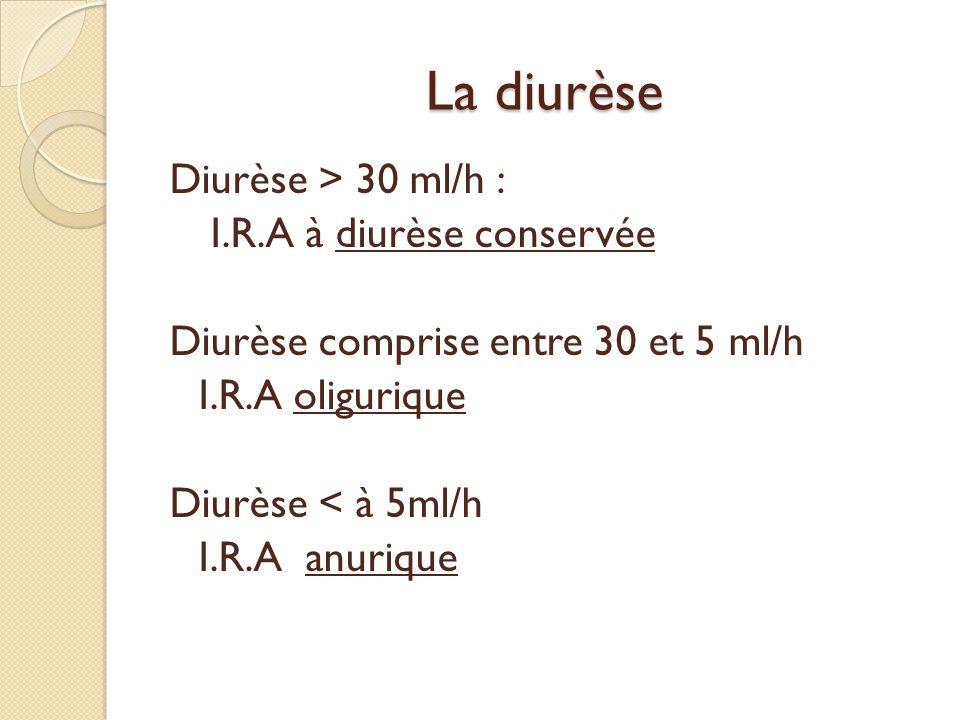 La diurèse Diurèse > 30 ml/h : I.R.A à diurèse conservée