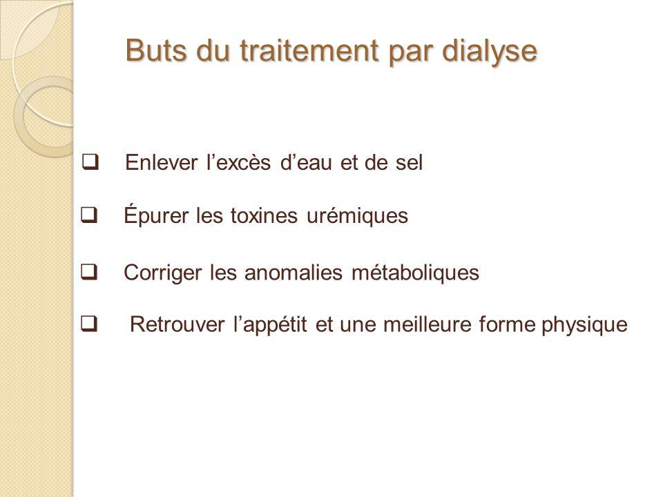 Buts du traitement par dialyse