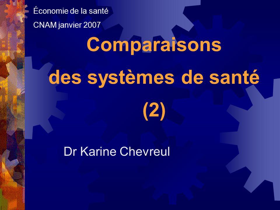 Comparaisons des systèmes de santé (2)