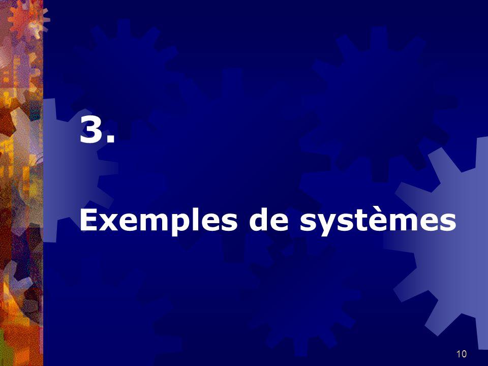 3. Exemples de systèmes