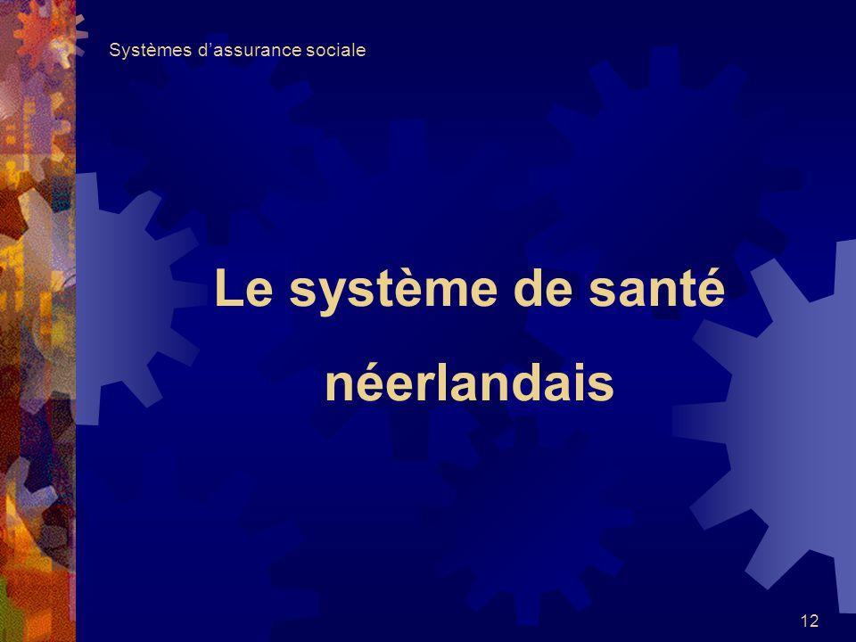 Le système de santé néerlandais
