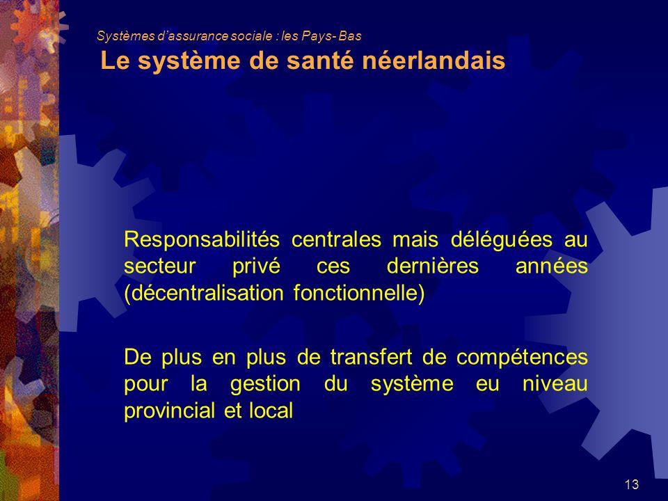 Systèmes d'assurance sociale : les Pays- Bas Le système de santé néerlandais