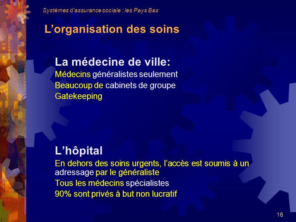 La médecine de ville: L'hôpital Médecins généralistes seulement
