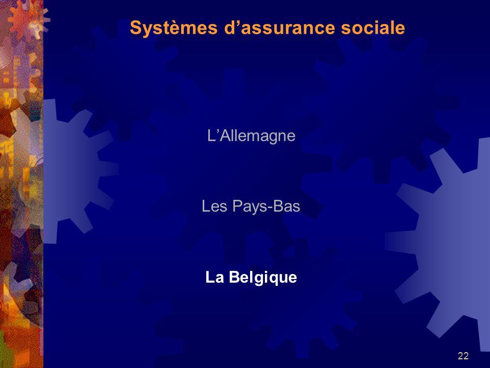 Systèmes d'assurance sociale