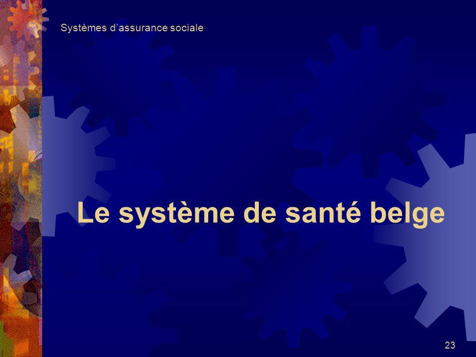 Le système de santé belge