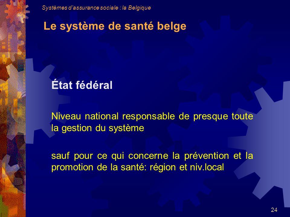 Systèmes d'assurance sociale : la Belgique Le système de santé belge