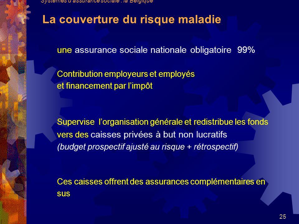 une assurance sociale nationale obligatoire 99%