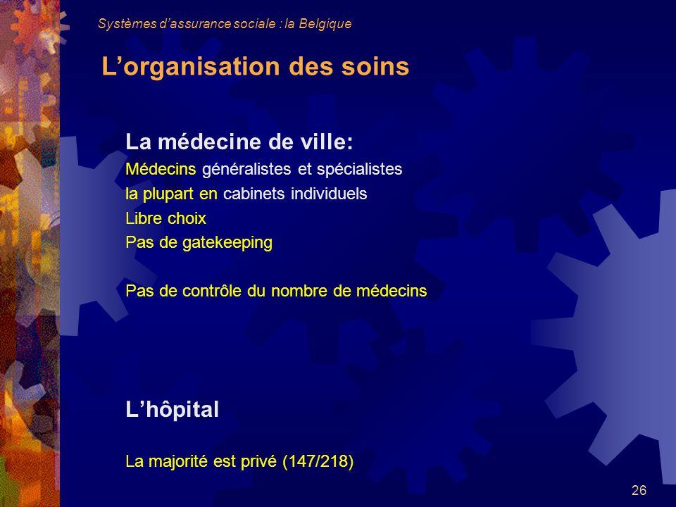 La médecine de ville: L'hôpital Médecins généralistes et spécialistes
