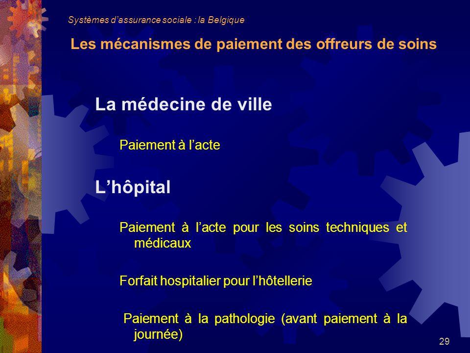La médecine de ville L'hôpital Paiement à l'acte