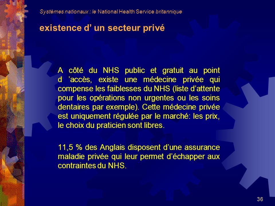 Systèmes nationaux : le National Health Service britannique existence d' un secteur privé