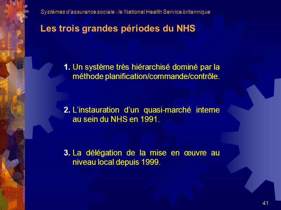 2. L'instauration d'un quasi-marché interne au sein du NHS en 1991.