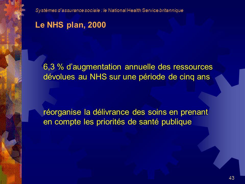Systèmes d'assurance sociale : le National Health Service britannique Le NHS plan, 2000
