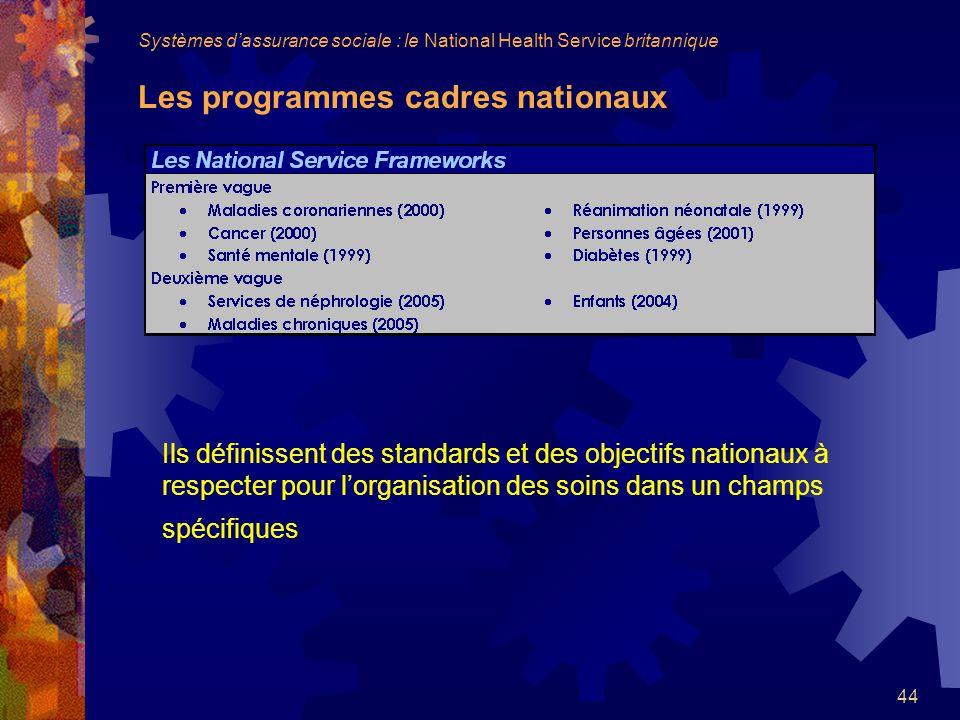 Systèmes d'assurance sociale : le National Health Service britannique Les programmes cadres nationaux