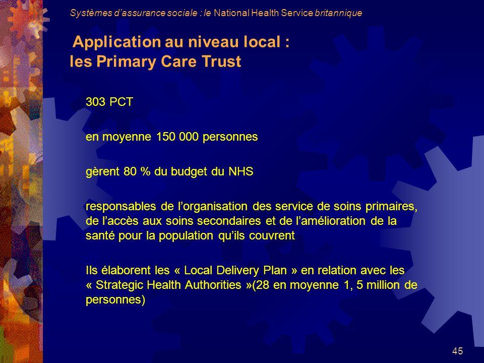 gèrent 80 % du budget du NHS