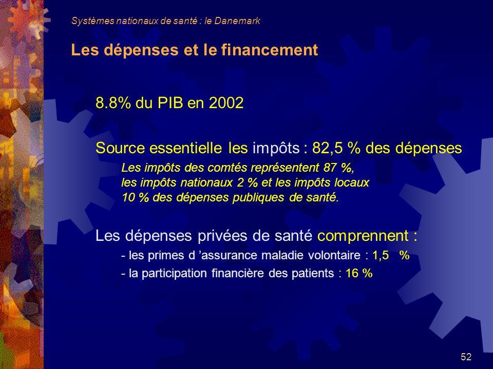 Source essentielle les impôts : 82,5 % des dépenses