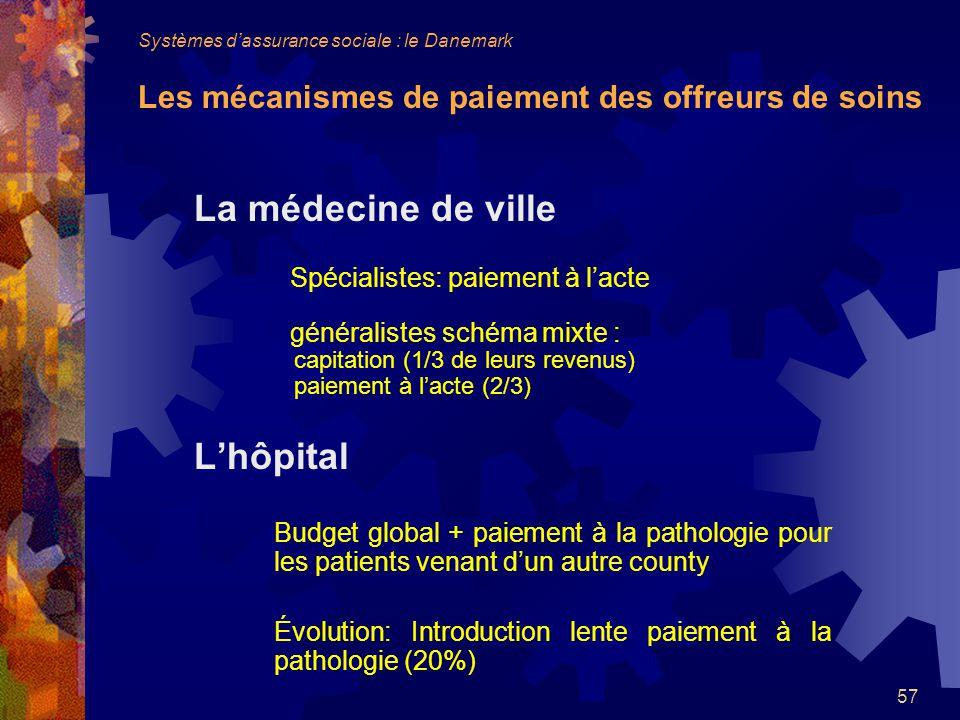 La médecine de ville L'hôpital Spécialistes: paiement à l'acte