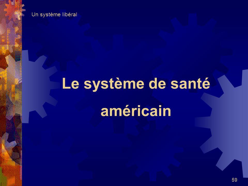 Le système de santé américain
