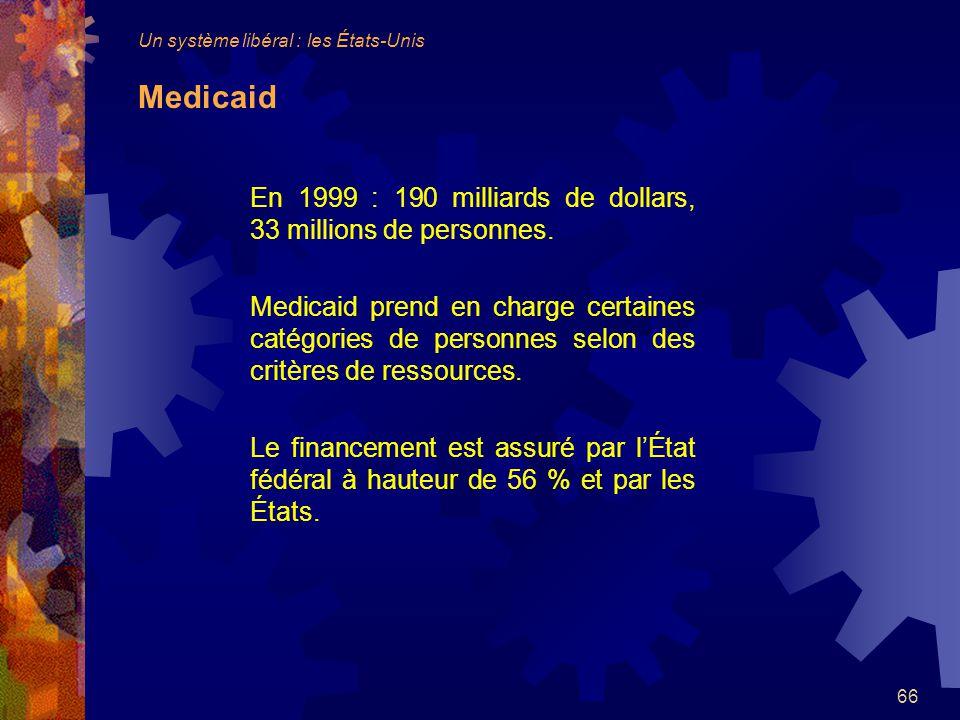 En 1999 : 190 milliards de dollars, 33 millions de personnes.