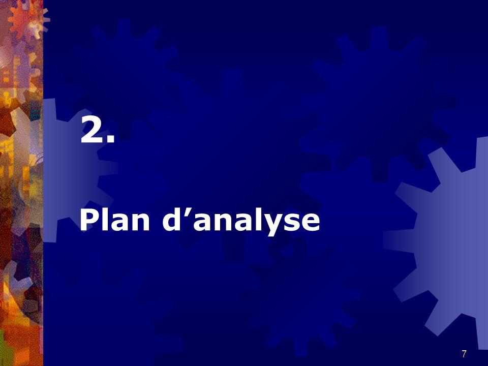 2. Plan d'analyse