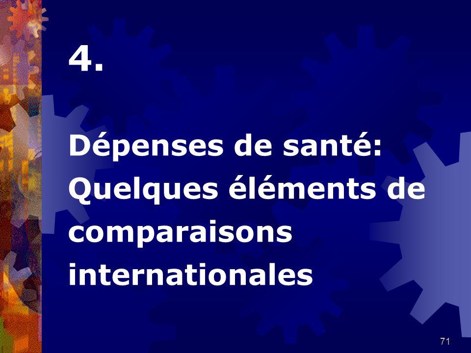 4. Dépenses de santé: Quelques éléments de comparaisons internationales
