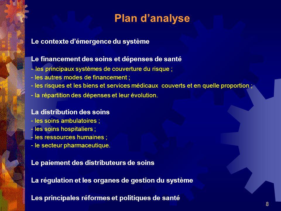 Plan d'analyse - les principaux systèmes de couverture du risque ;