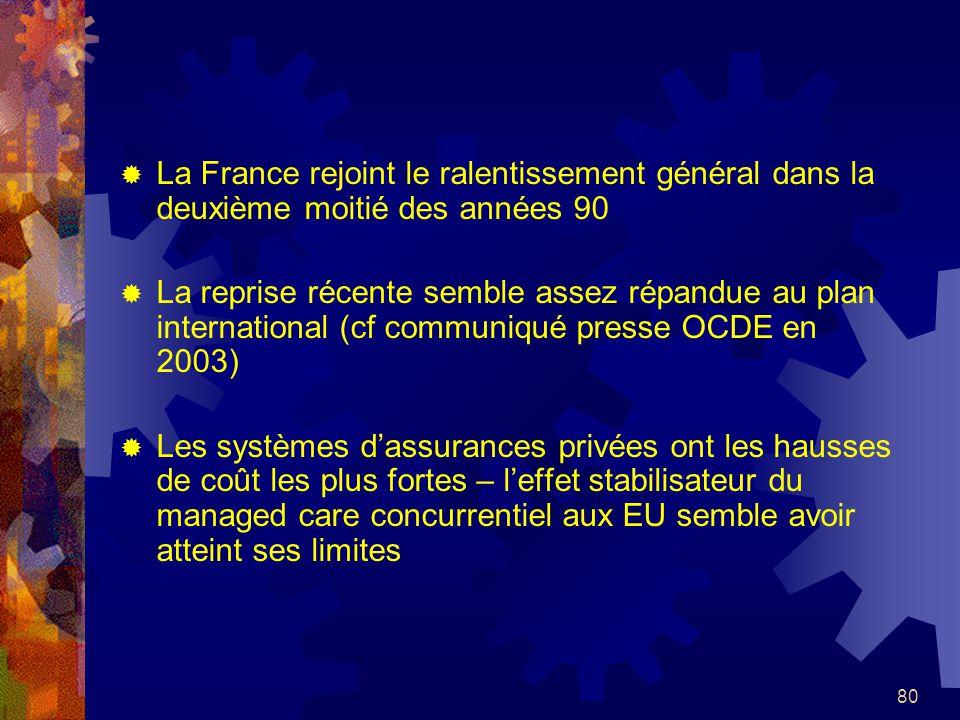 La France rejoint le ralentissement général dans la deuxième moitié des années 90