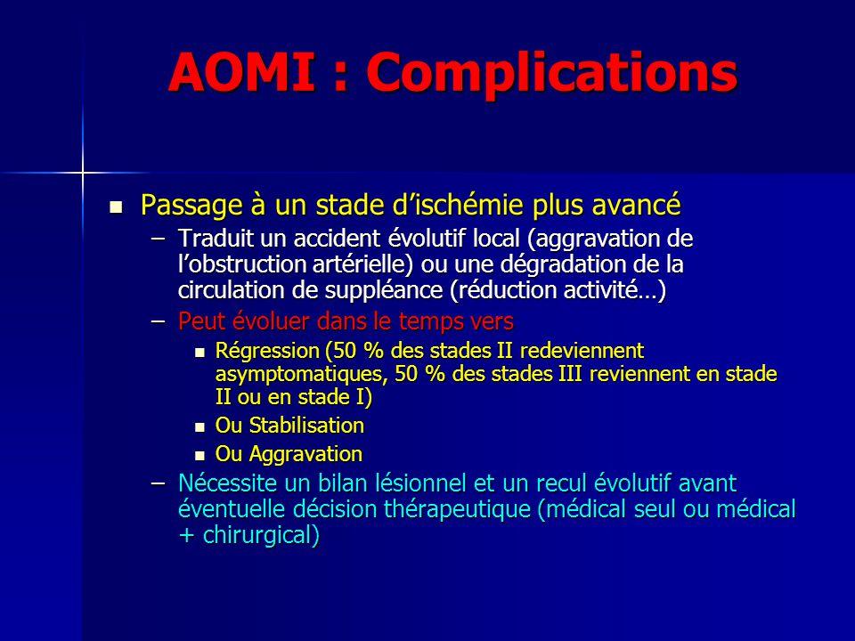 AOMI : Complications Passage à un stade d'ischémie plus avancé